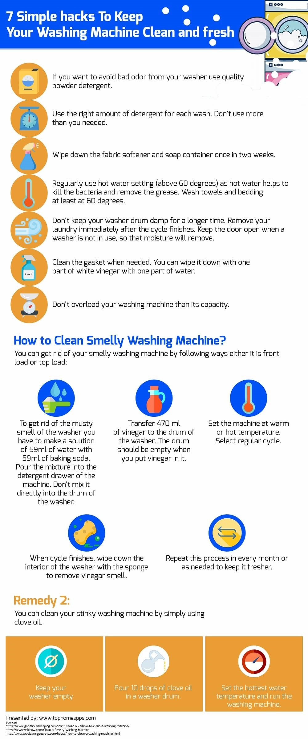 How to Clean Washing Machine Infographic